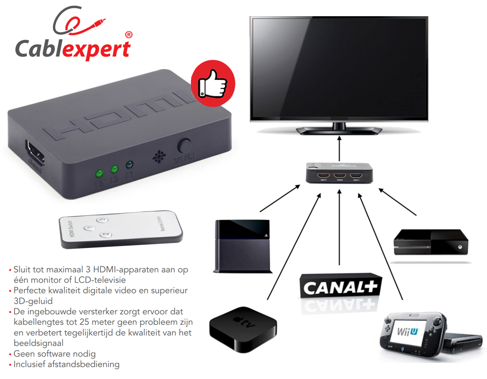 Click to Buy - 3 Poorts HDMI Switch met afstandsbediening