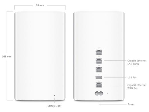 iBood - Apple AirPort Time Capsule – 3 TB