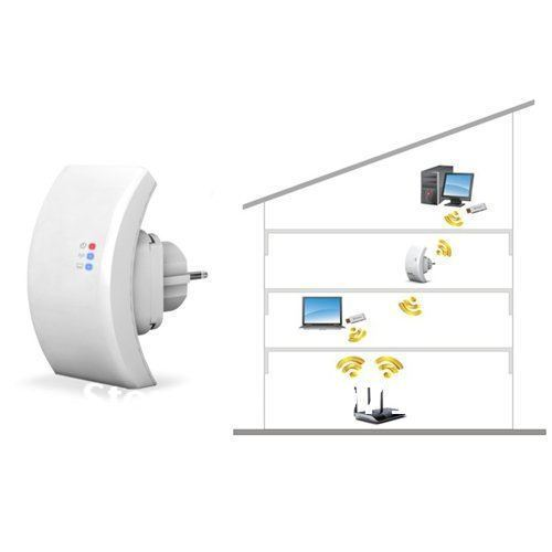 One Day Price - Wifi versterker (repeater)